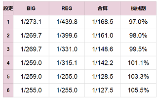 f:id:shimakazu1326:20200107172609p:plain