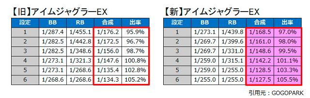 f:id:shimakazu1326:20200107173026p:plain