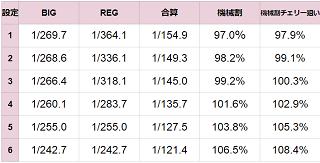 f:id:shimakazu1326:20200107173636p:plain