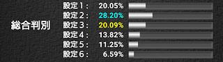f:id:shimakazu1326:20200110124625p:plain