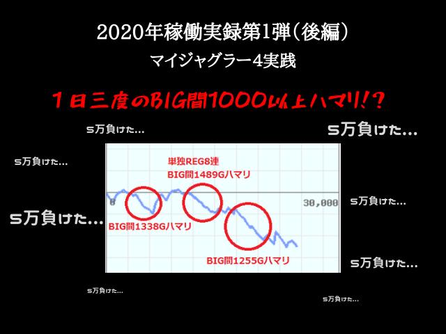 f:id:shimakazu1326:20200110145853p:plain