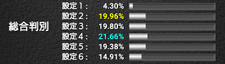 f:id:shimakazu1326:20200110154526p:plain