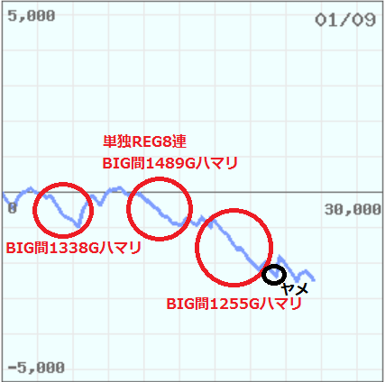 f:id:shimakazu1326:20200110160115p:plain
