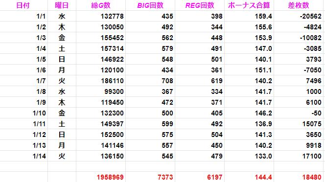 f:id:shimakazu1326:20200115082745p:plain