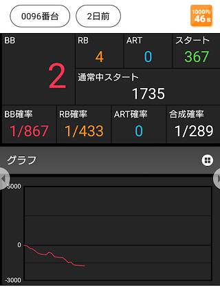 f:id:shimakazu1326:20200115083350p:plain