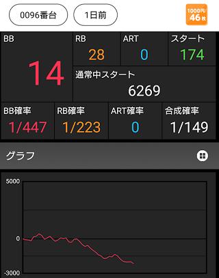 f:id:shimakazu1326:20200115083415p:plain