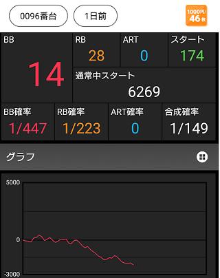 f:id:shimakazu1326:20200116002828p:plain