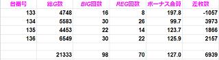 f:id:shimakazu1326:20200118082029p:plain