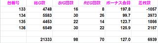 f:id:shimakazu1326:20200128082110p:plain