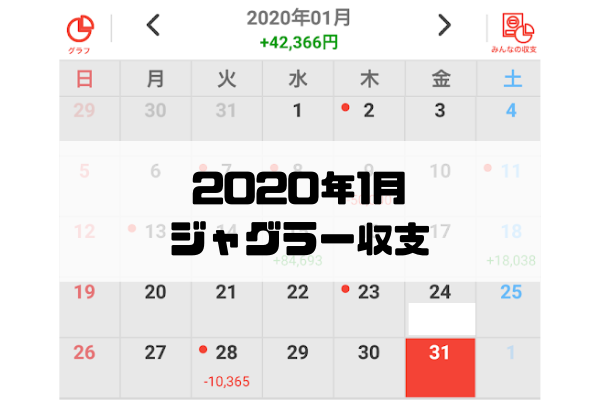 f:id:shimakazu1326:20200131185659p:plain