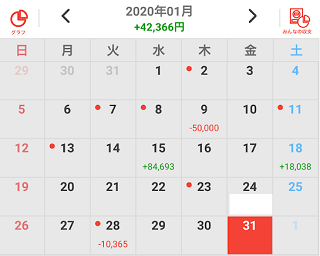f:id:shimakazu1326:20200131190221p:plain