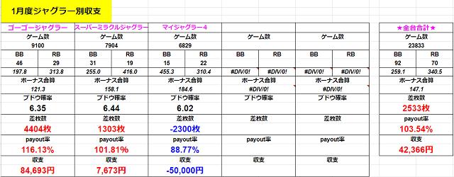 f:id:shimakazu1326:20200131194239p:plain