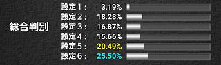 f:id:shimakazu1326:20200204010935p:plain