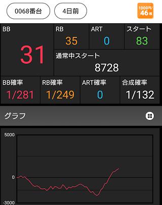 f:id:shimakazu1326:20200205193140p:plain