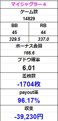 f:id:shimakazu1326:20200205194635p:plain