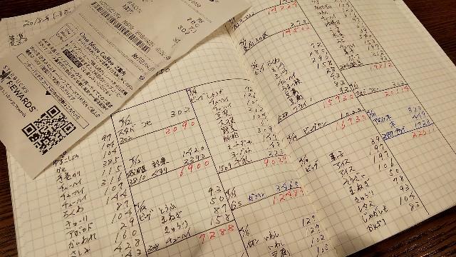 f:id:shimaken9801:20180421104733j:image
