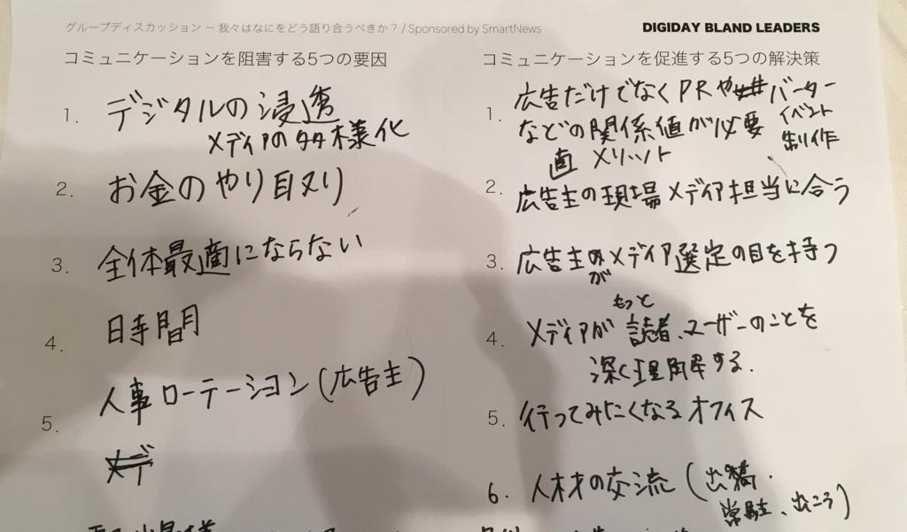 f:id:shimakoo1:20170803185058j:plain