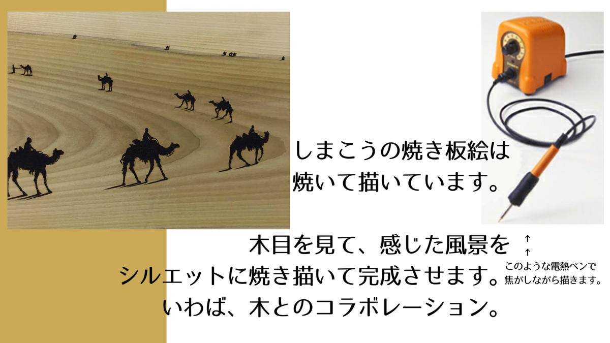f:id:shimakou35:20200315150312p:plain