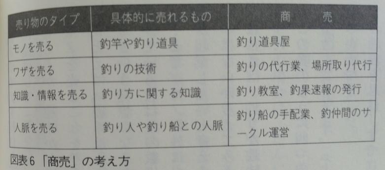 f:id:shimakumasan:20180425153846p:plain