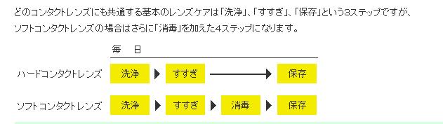 f:id:shimakumasan:20180524165019p:plain