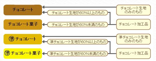 f:id:shimakumasan:20180604103050p:plain
