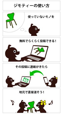 f:id:shimakumasan:20180704222419p:plain