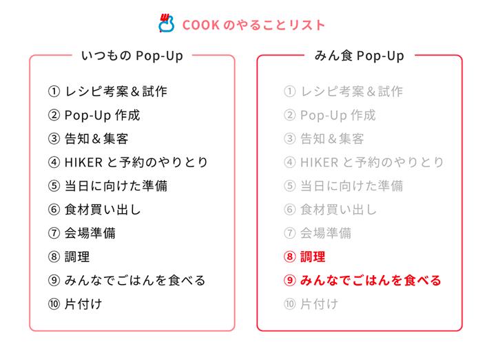 f:id:shimakumasan:20180801160827p:plain