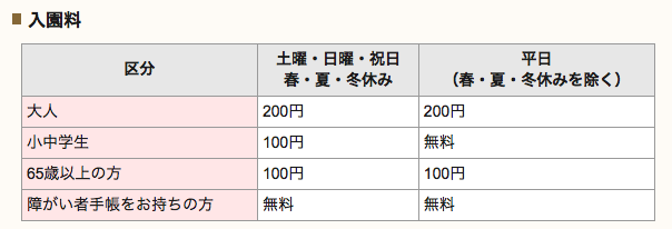 f:id:shimakumasan:20180824114749p:plain