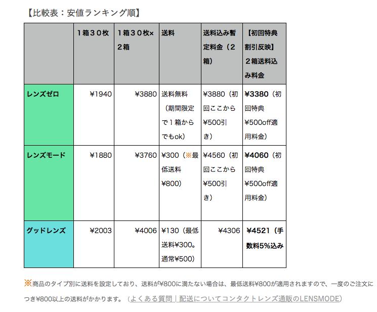 f:id:shimakumasan:20181124190901p:plain