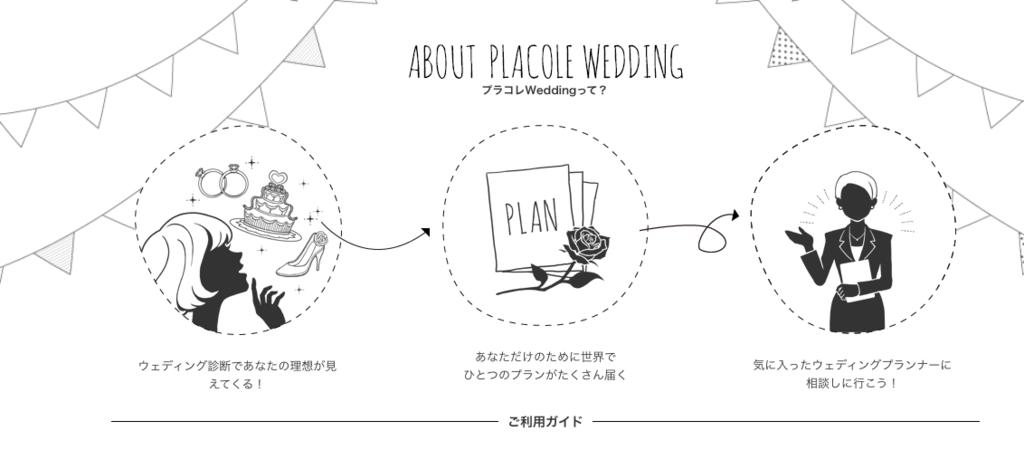 f:id:shimakumasan:20190204030650p:plain