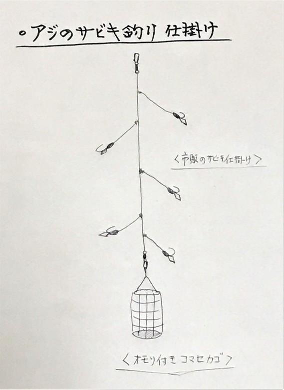 f:id:shimamayaa:20210201205557j:plain