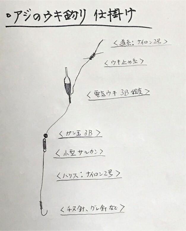 f:id:shimamayaa:20210203211024j:plain