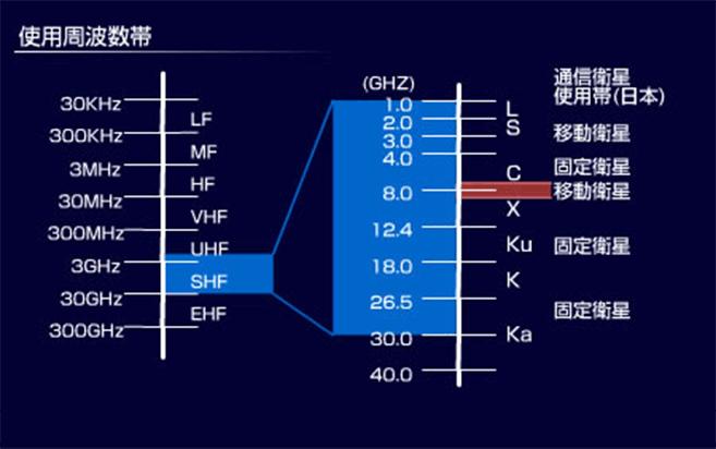 f:id:shimamili:20170126183543p:plain