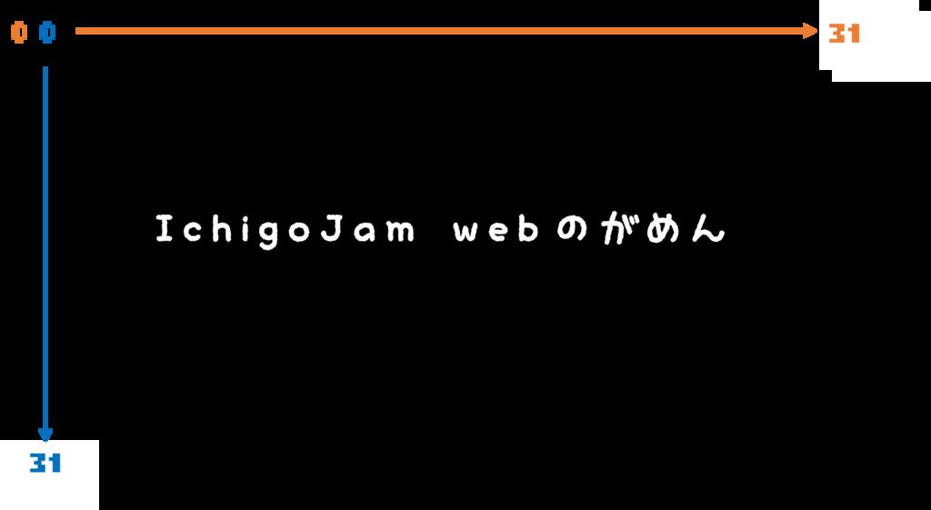 f:id:shimamiz_m:20170927133409p:plain