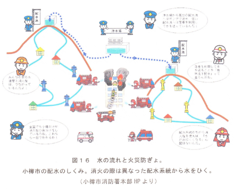 f:id:shimamukwansei:20100215182125j:image:left