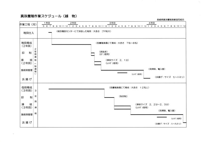 f:id:shimamukwansei:20170220234407j:image:left