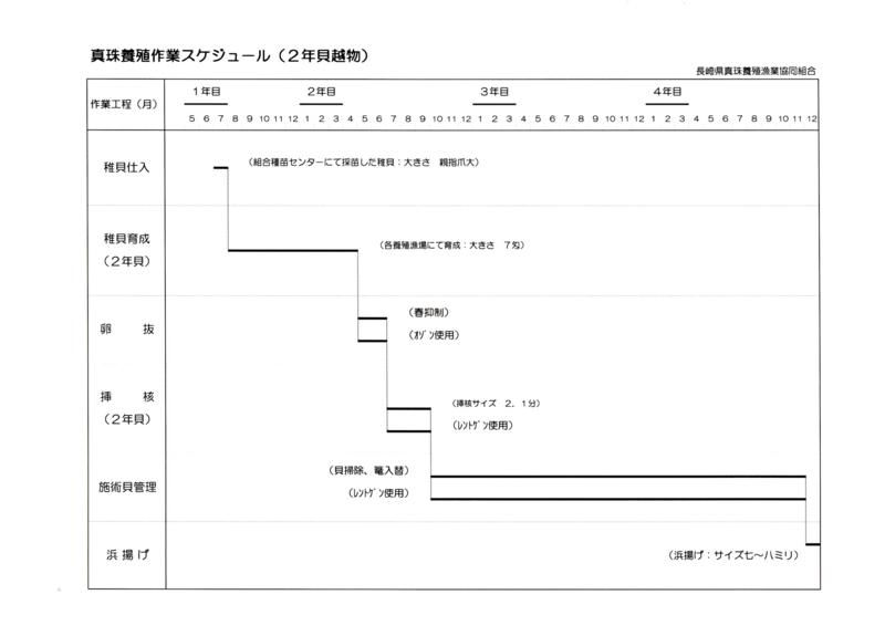 f:id:shimamukwansei:20170220234513j:image:left