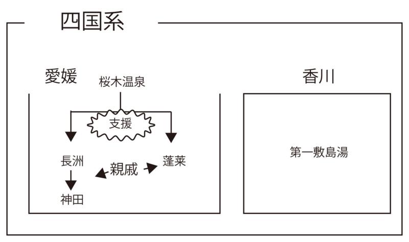 f:id:shimamukwansei:20180131022453j:image
