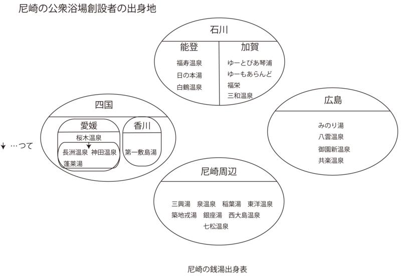 f:id:shimamukwansei:20180131022507j:image