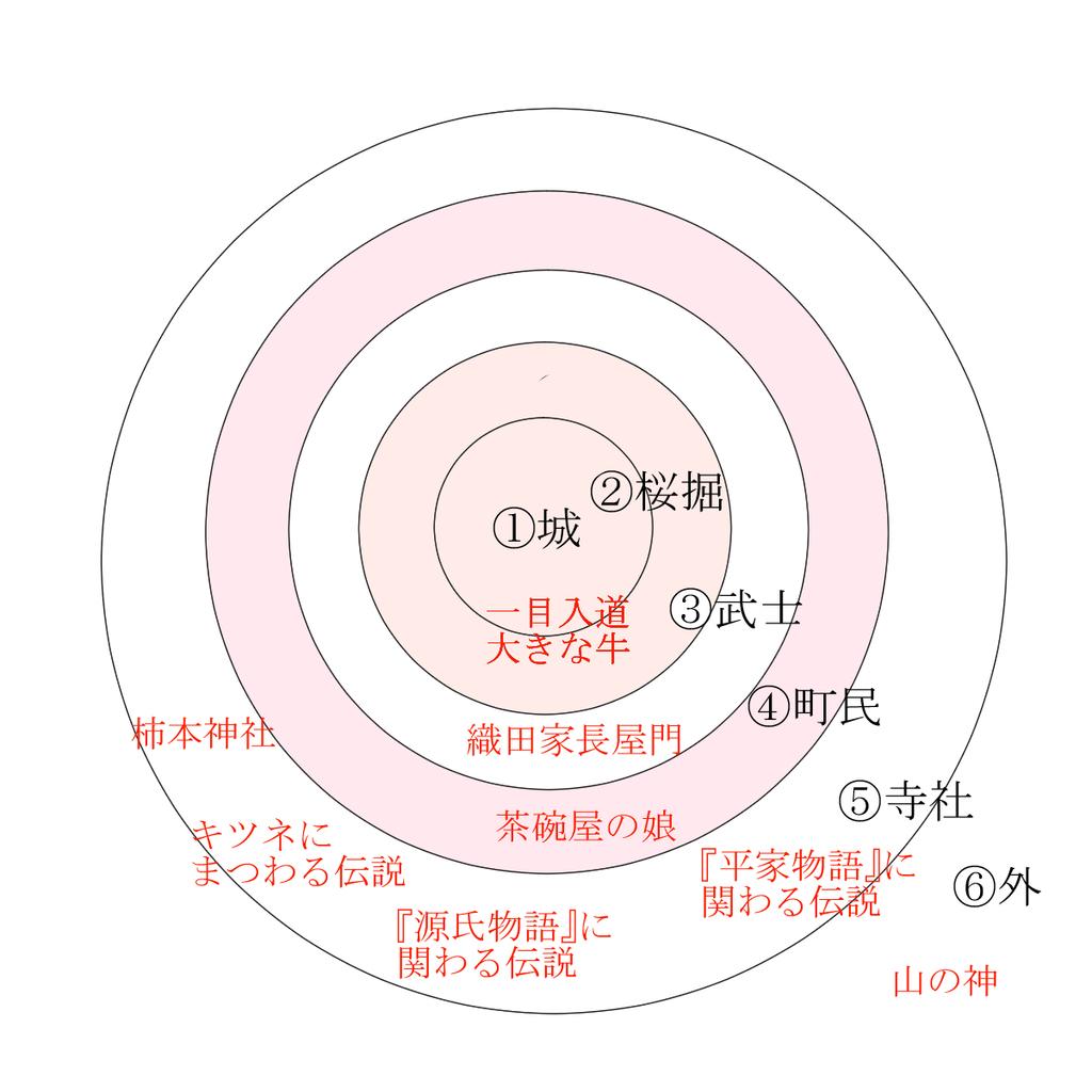 f:id:shimamukwansei:20190115200801j:plain