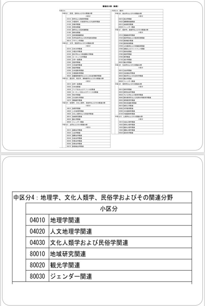 f:id:shimamukwansei:20190119211313p:plain