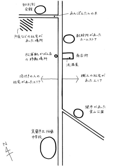 f:id:shimamukwansei:20191014134215p:plain