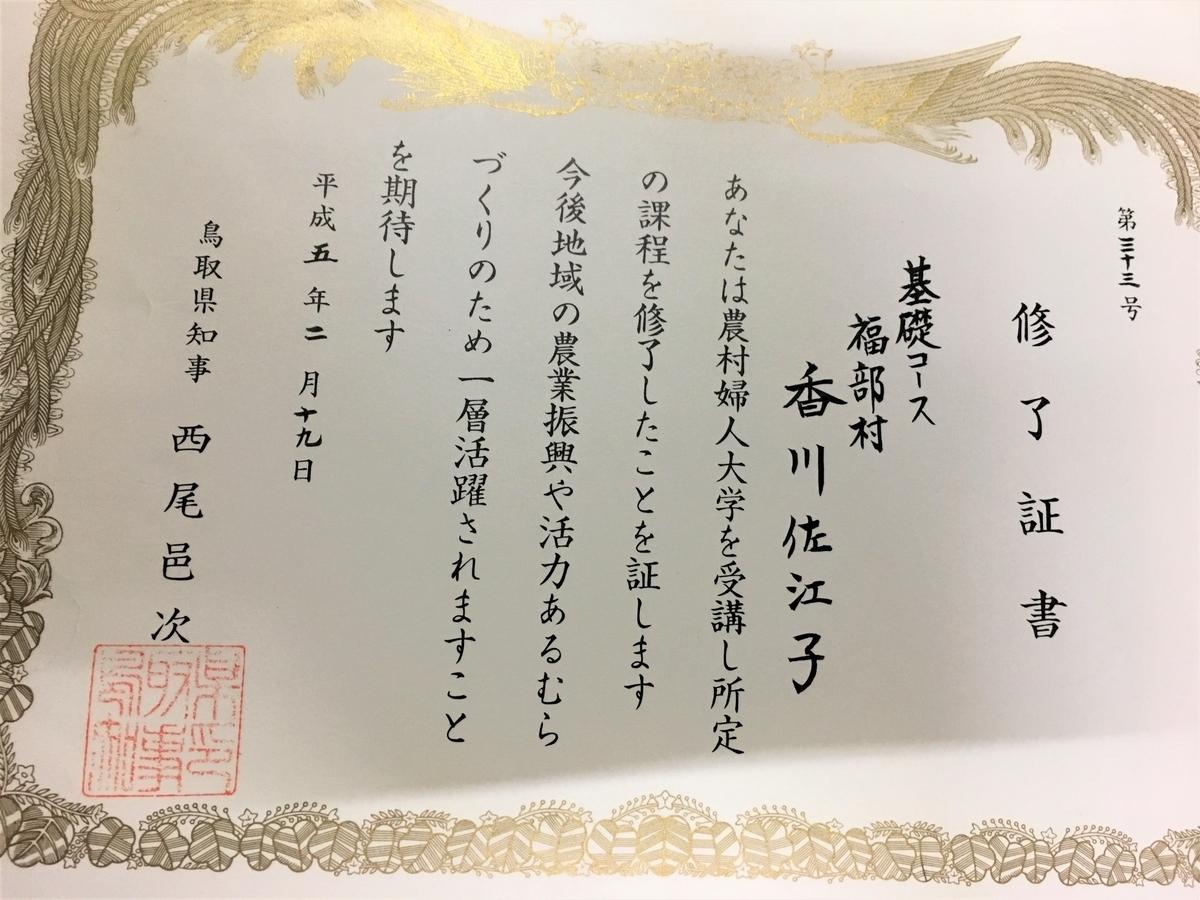 f:id:shimamukwansei:20200111015416j:plain