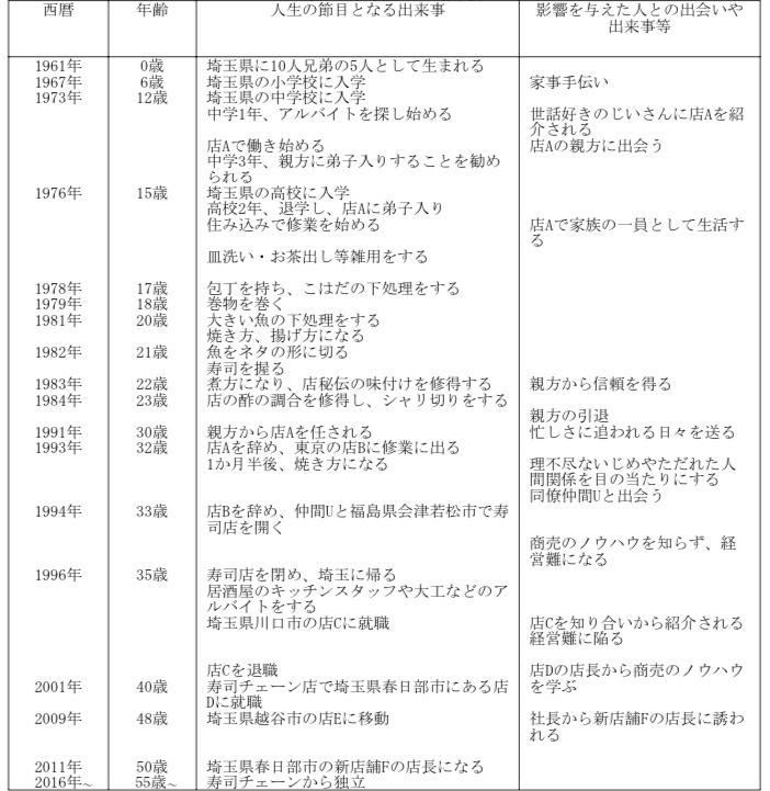 f:id:shimamukwansei:20200112172754j:plain