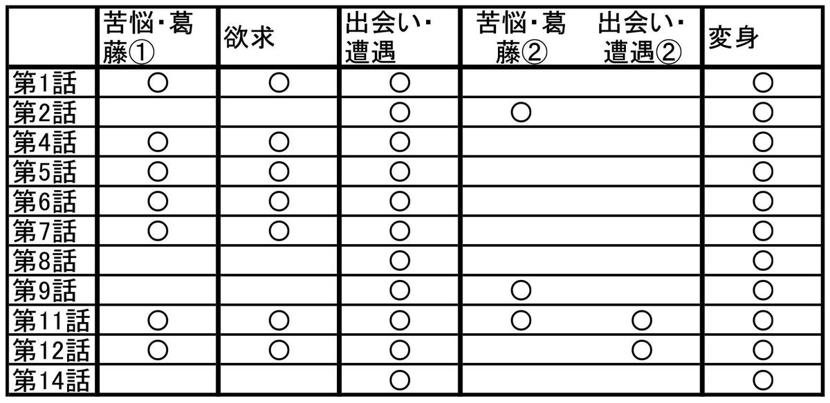 f:id:shimamukwansei:20200117201556p:plain