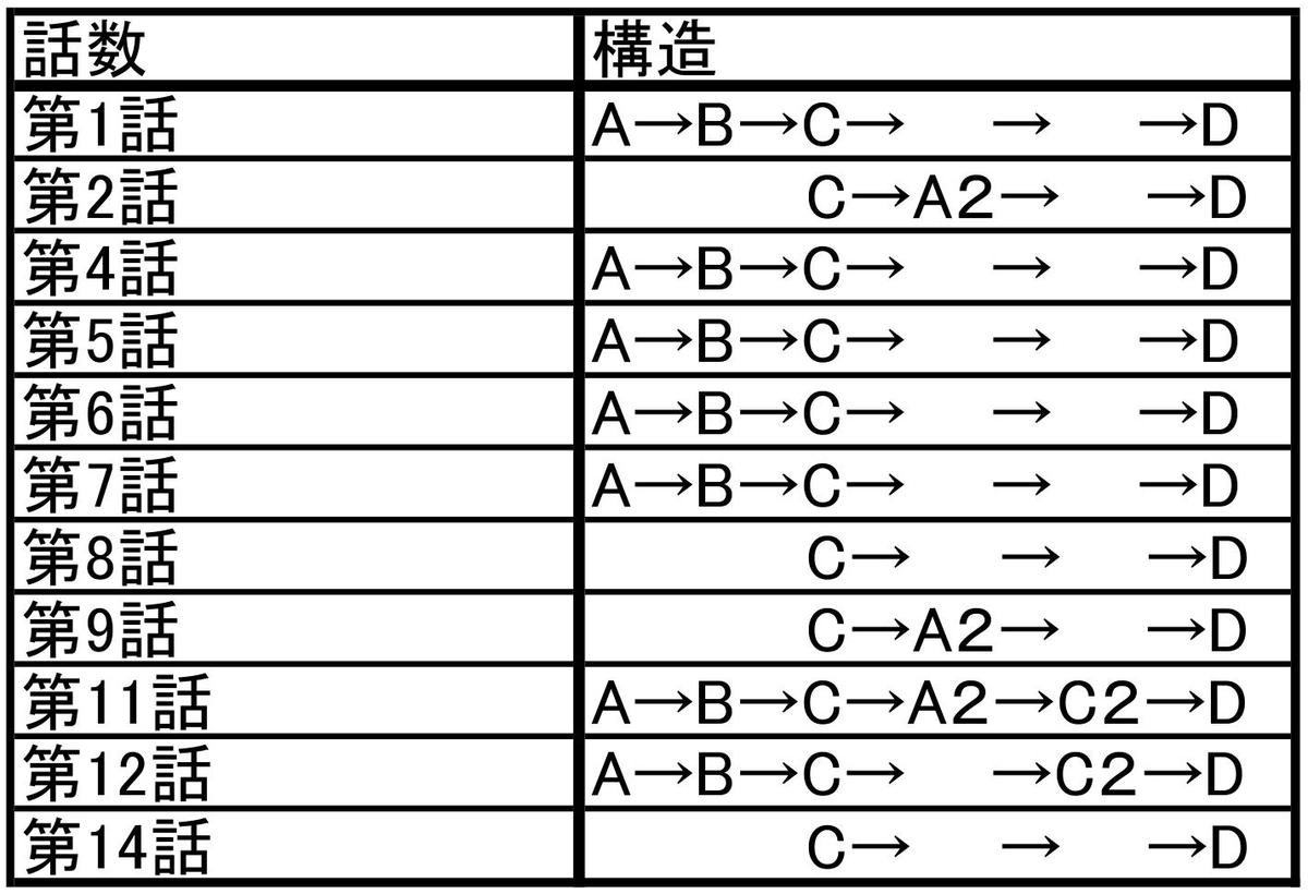 f:id:shimamukwansei:20200117201639p:plain