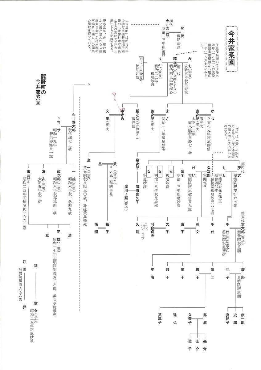 f:id:shimamukwansei:20210112111118j:plain