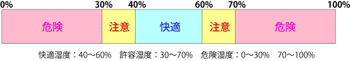 f:id:shimamura-music:20090928115845p:image