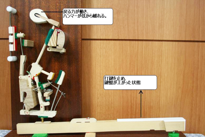 f:id:shimamura-music:20100620110923j:image