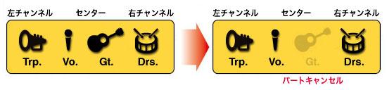 f:id:shimamura-music:20100831185830j:image